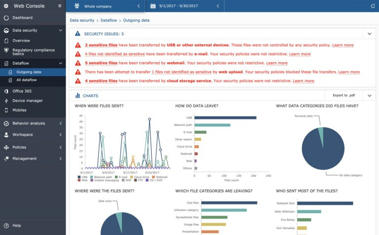 Data Loss Prevention (DLP) - Safetica Protection