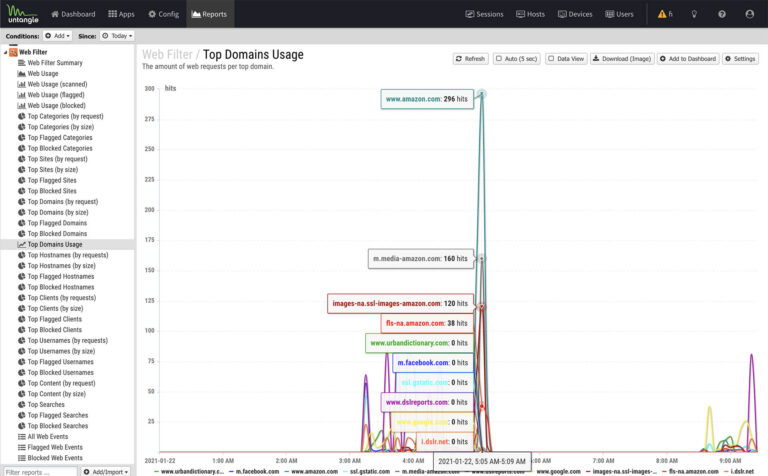 Unified Threat Management - Desempenho e análise